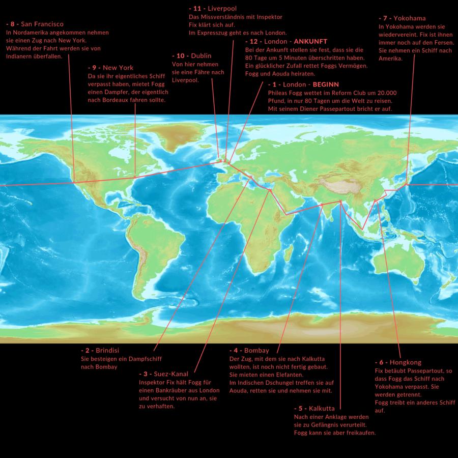 Reiseroute in 80 Tage um die Welt